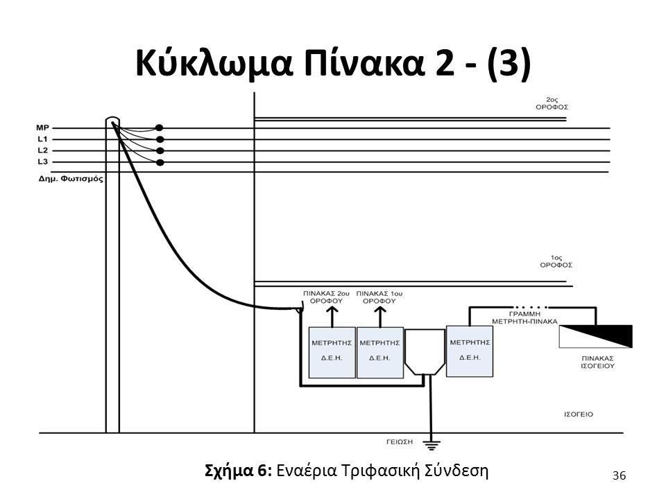 Κύκλωμα Πίνακα 2 - (3) 36 Σχήμα 6: Εναέρια Τριφασική Σύνδεση