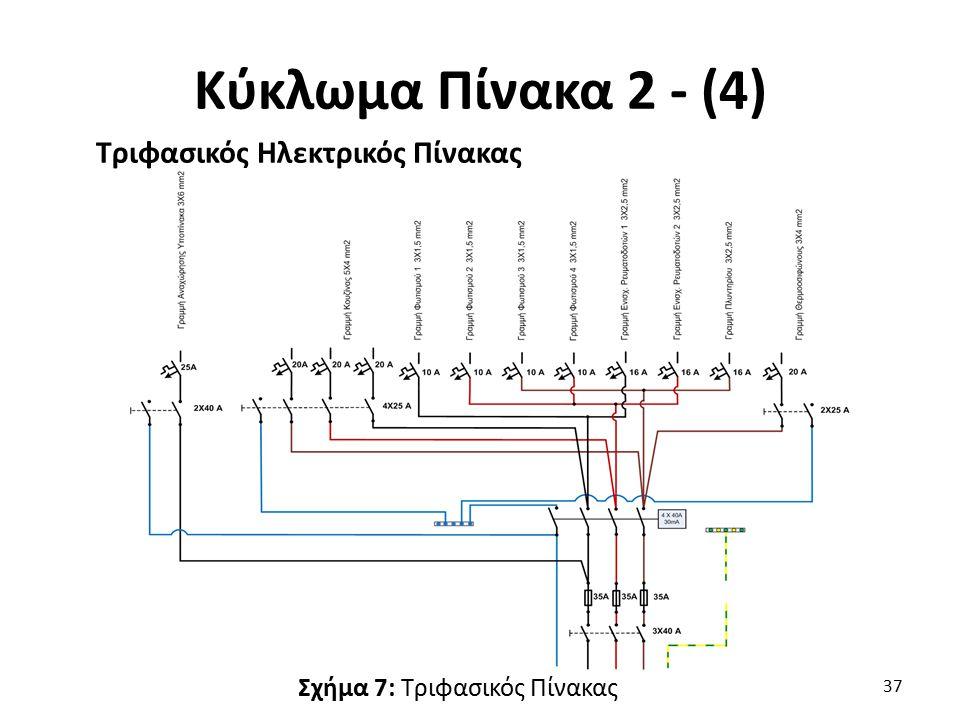 Κύκλωμα Πίνακα 2 - (4) 37 Σχήμα 7: Τριφασικός Πίνακας Τριφασικός Ηλεκτρικός Πίνακας