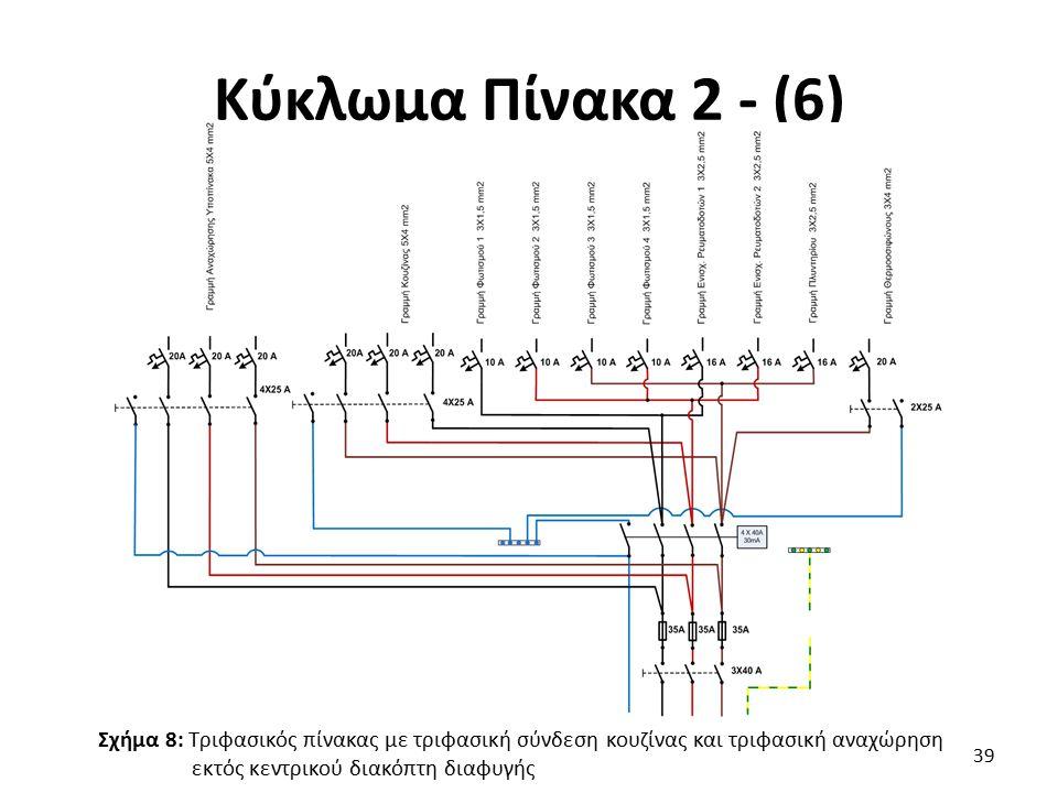 Κύκλωμα Πίνακα 2 - (6) 39 Σχήμα 8: Τριφασικός πίνακας με τριφασική σύνδεση κουζίνας και τριφασική αναχώρηση εκτός κεντρικού διακόπτη διαφυγής