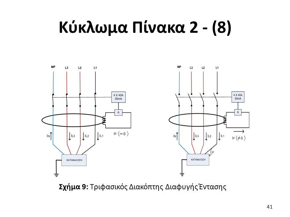 Κύκλωμα Πίνακα 2 - (8) 41 Σχήμα 9: Τριφασικός Διακόπτης Διαφυγής Έντασης