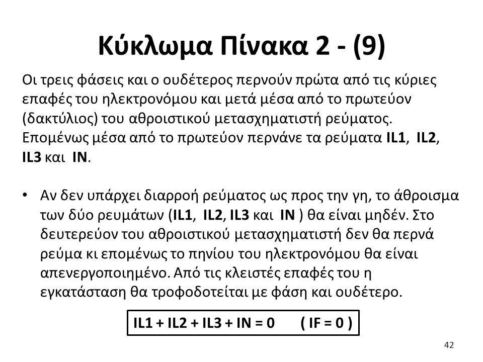 Κύκλωμα Πίνακα 2 - (9) Οι τρεις φάσεις και ο ουδέτερος περνούν πρώτα από τις κύριες επαφές του ηλεκτρονόμου και μετά μέσα από το πρωτεύον (δακτύλιος)