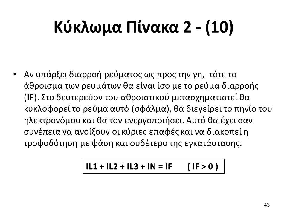 Κύκλωμα Πίνακα 2 - (10) Αν υπάρξει διαρροή ρεύματος ως προς την γη, τότε το άθροισμα των ρευμάτων θα είναι ίσο με το ρεύμα διαρροής (IF). Στο δευτερεύ