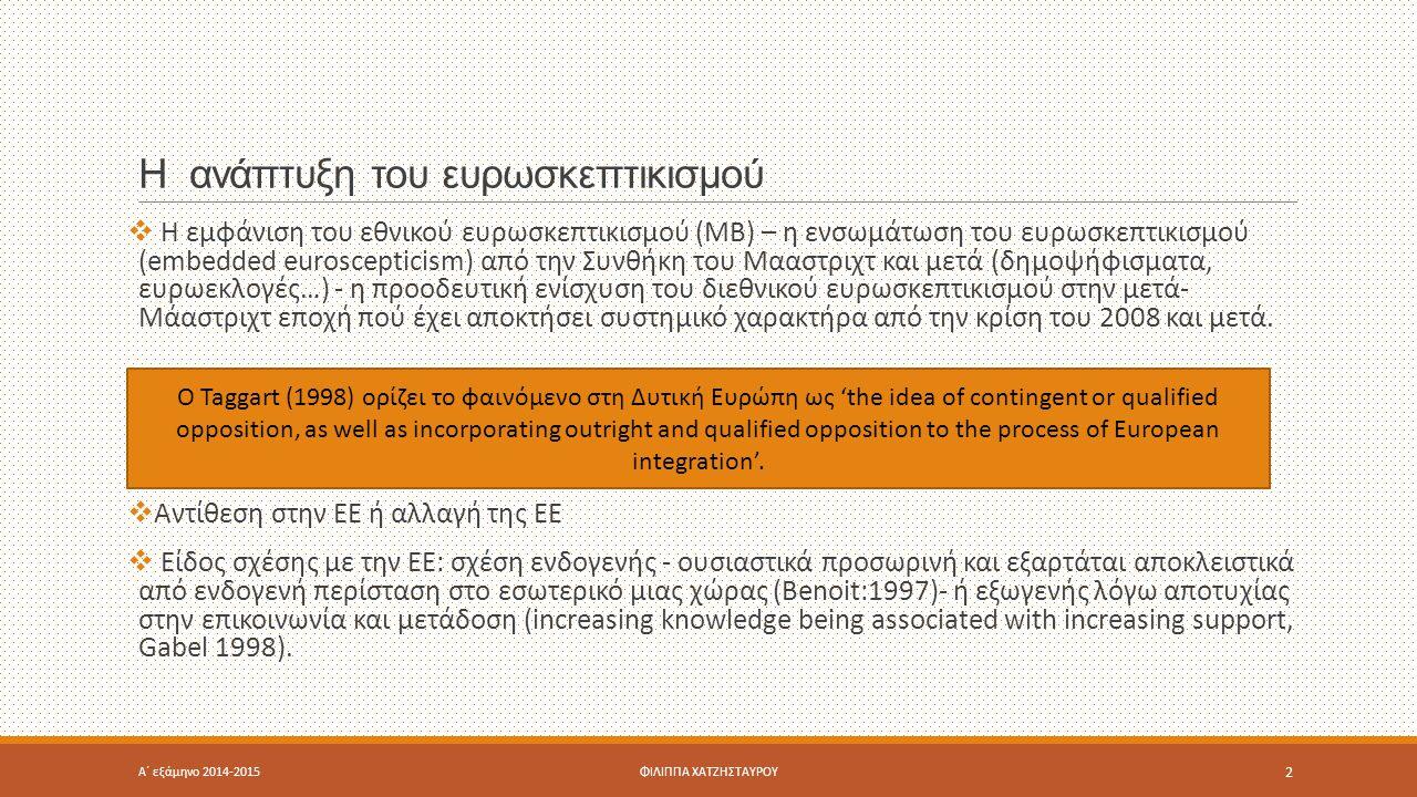 Η ανάπτυξη του ευρωσκεπτικισμού  Η εμφάνιση του εθνικού ευρωσκεπτικισμού (ΜΒ) – η ενσωμάτωση του ευρωσκεπτικισμού (embedded euroscepticism) από την Σ