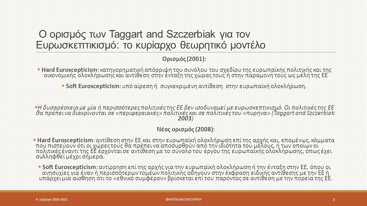 Ο ορισμός των Taggart and Szczerbiak για τον Ευρωσκεπτικισμό: το κυρίαρχο θεωρητικό μοντέλο Ορισμός (2001):  Hard Euroscepticism: κατηγορηματική απόρ