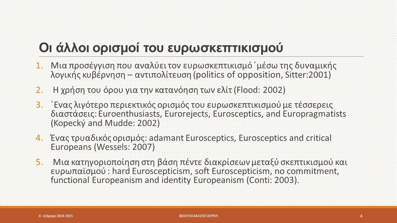Οι άλλοι ορισμοί του ευρωσκεπτικισμού 1.Μια προσέγγιση που αναλύει τον ευρωσκεπτικισμό ΄μέσω της δυναμικής λογικής κυβέρνηση – αντιπολίτευση ( politic