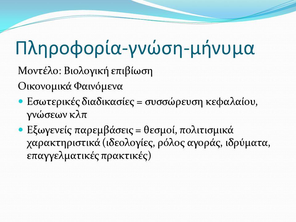 Πληροφορία-γνώση-μήνυμα Μοντέλο: Βιολογική επιβίωση Οικονομικά Φαινόμενα Εσωτερικές διαδικασίες = συσσώρευση κεφαλαίου, γνώσεων κλπ Εξωγενείς παρεμβάσεις = θεσμοί, πολιτισμικά χαρακτηριστικά (ιδεολογίες, ρόλος αγοράς, ιδρύματα, επαγγελματικές πρακτικές)