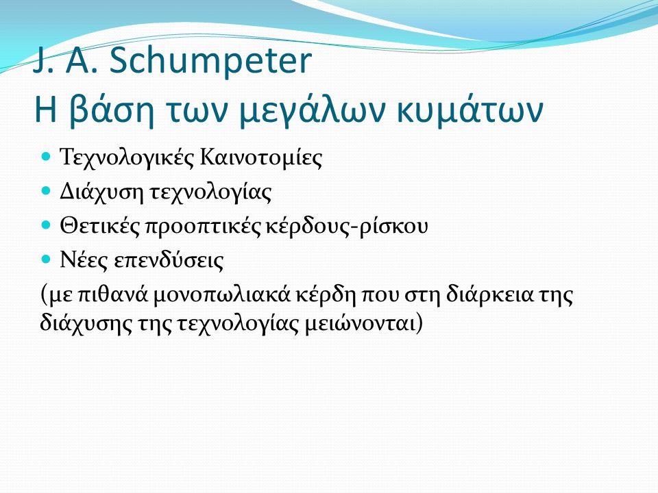 Βασικά στοιχεία Schumpeter (έλλειψη ισορροπίας) Νέο-σουμπετεριανά υποδείγματα προσομοίωσης = η έννοια της συν-εξέλιξης (co-evolution) παραγωγικών γνώσεων, βιομηχανικών δομών και θεσμικών υποδομών (όλα εντεταγμένα σε συγκεκριμένη κοινωνική πραγματικότητα)
