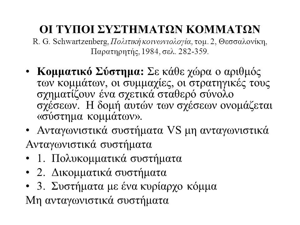 ΟΙ ΤΥΠΟΙ ΣΥΣΤΗΜΑΤΩΝ ΚΟΜΜΑΤΩΝ R. G. Schwartzenberg, Πολιτική κοινωνιολογία, τομ. 2, Θεσσαλονίκη, Παρατηρητής, 1984, σελ. 282-359. Κομματικό Σύστημα: Σε