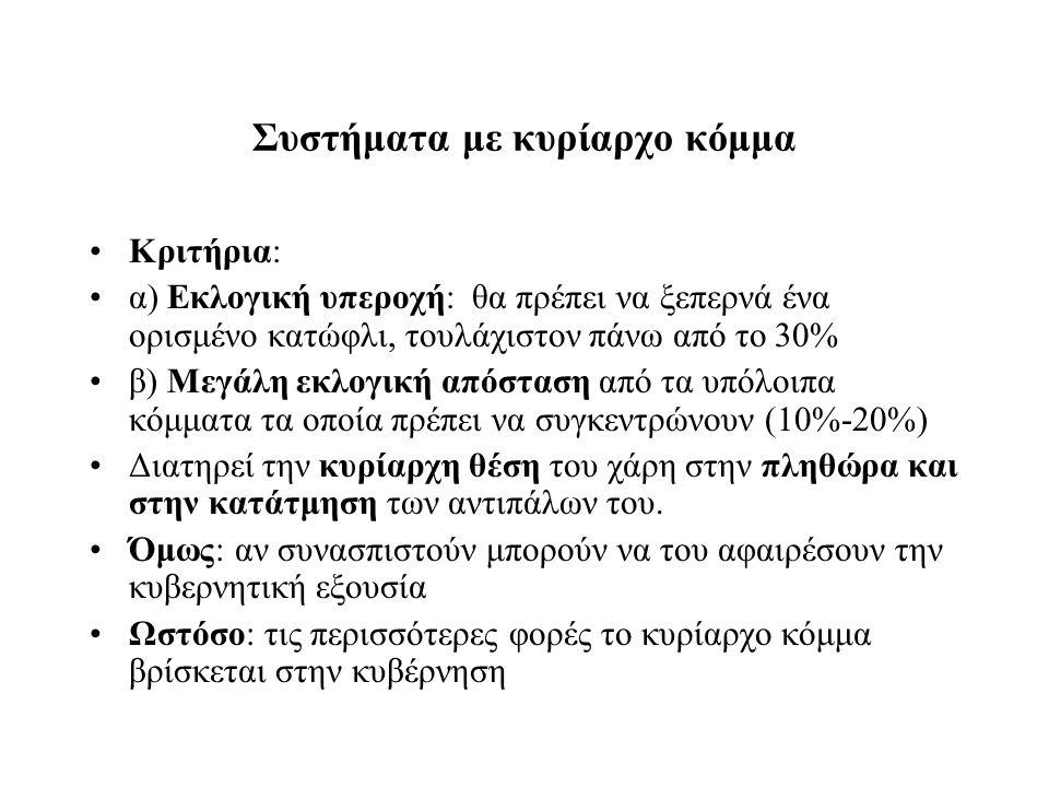 Συστήματα με κυρίαρχο κόμμα Κριτήρια: α) Εκλογική υπεροχή: θα πρέπει να ξεπερνά ένα ορισμένο κατώφλι, τουλάχιστον πάνω από το 30% β) Μεγάλη εκλογική α