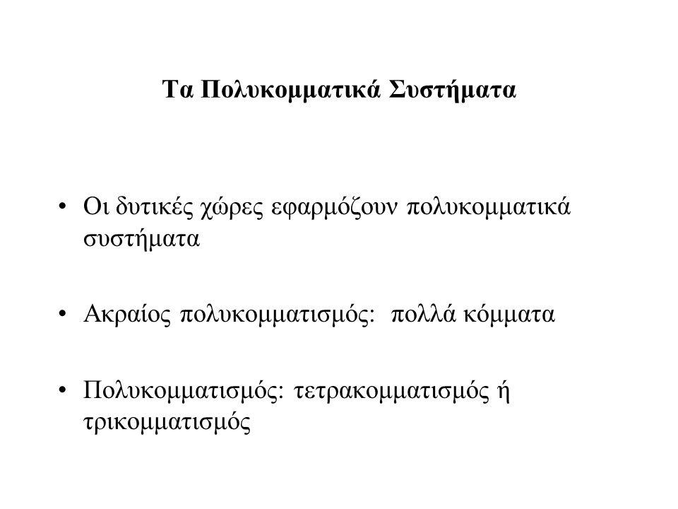 Τα Πολυκομματικά Συστήματα Οι δυτικές χώρες εφαρμόζουν πολυκομματικά συστήματα Ακραίος πολυκομματισμός: πολλά κόμματα Πολυκομματισμός: τετρακομματισμό