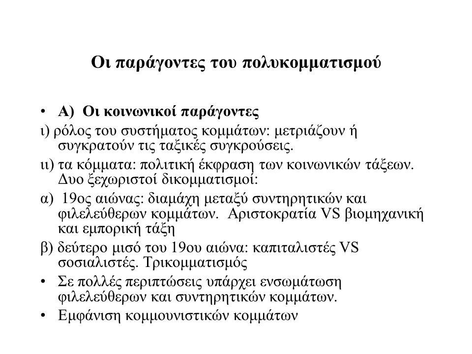 Οι παράγοντες του πολυκομματισμού Α) Οι κοινωνικοί παράγοντες ι) ρόλος του συστήματος κομμάτων: μετριάζουν ή συγκρατούν τις ταξικές συγκρούσεις. ιι) τ