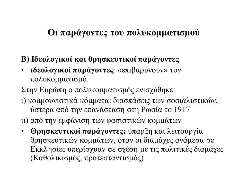 Οι παράγοντες του πολυκομματισμού Β) Ιδεολογικοί και θρησκευτικοί παράγοντες ιδεολογικοί παράγοντες: «επιβαρύνουν» τον πολυκομματισμό. Στην Ευρώπη ο π