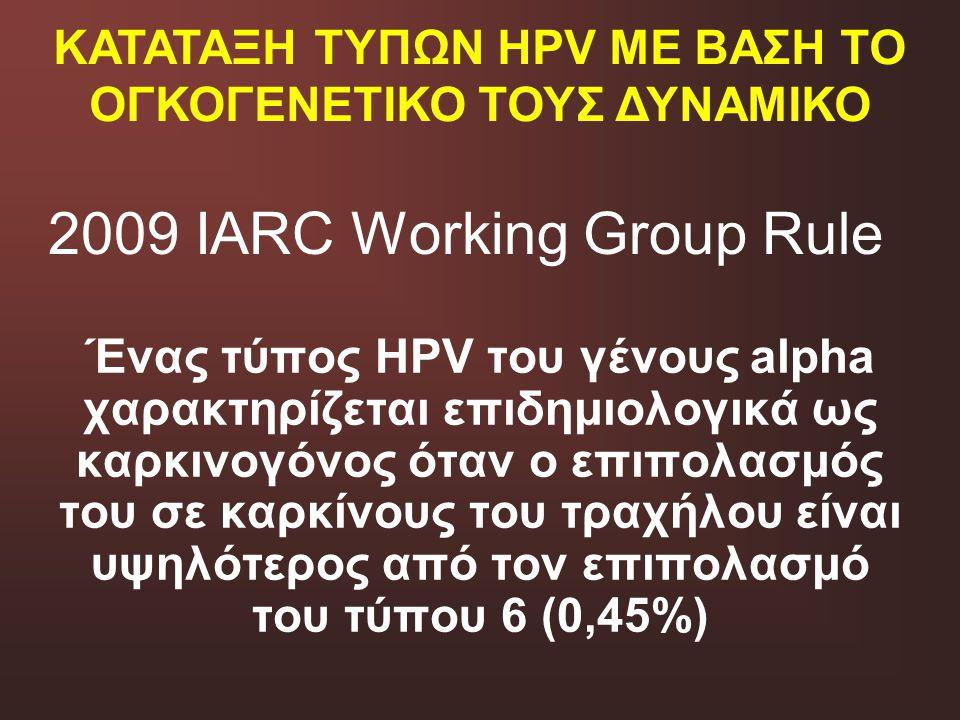 2009 IARC Working Group Rule Ένας τύπος HPV του γένους alpha χαρακτηρίζεται επιδημιολογικά ως καρκινογόνος όταν ο επιπολασμός του σε καρκίνους του τρα
