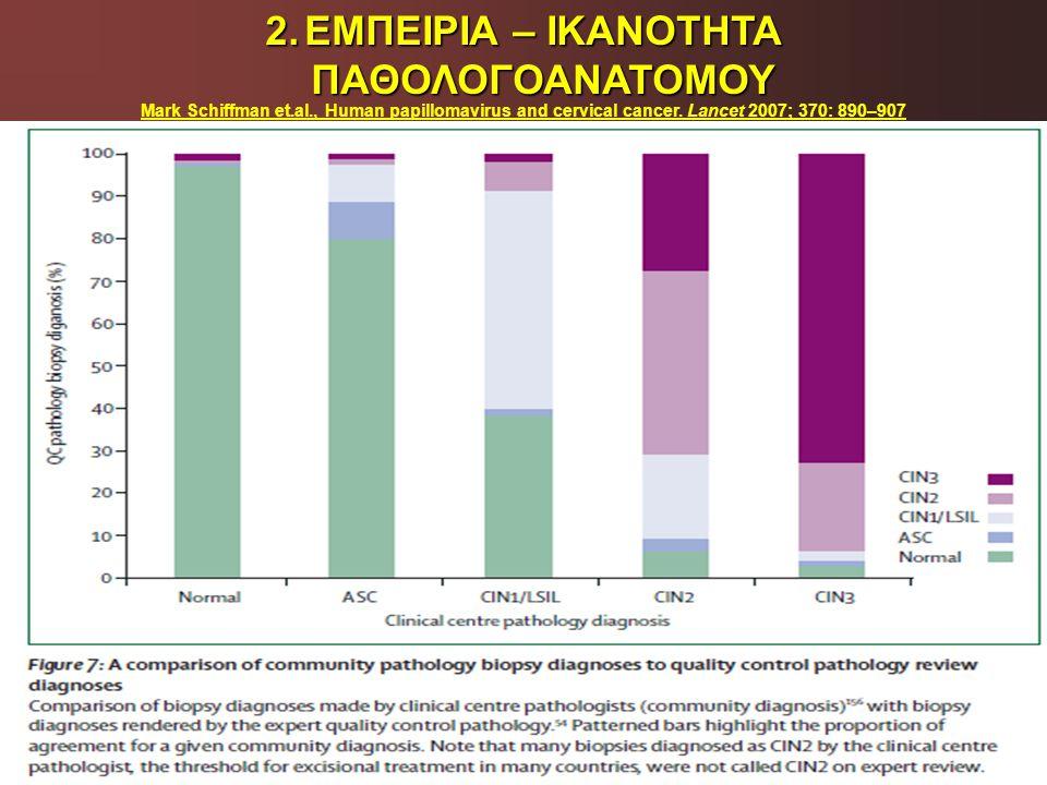 2.ΕΜΠΕΙΡΙΑ – ΙΚΑΝΟΤΗΤΑ ΠΑΘΟΛΟΓΟΑΝΑΤΟΜΟΥ Mark Schiffman et.al., Human papillomavirus and cervical cancer. Lancet 2007; 370: 890–907