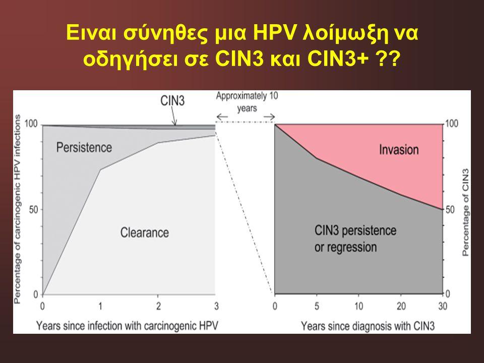 Ειναι σύνηθες μια HPV λοίμωξη να οδηγήσει σε CIN3 και CIN3+ ??