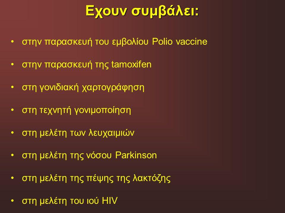 Εχουν συμβάλει: στην παρασκευή του εμβολίου Polio vaccine στην παρασκευή της tamoxifen στη γονιδιακή χαρτογράφηση στη τεχνητή γονιμοποίηση στη μελέτη
