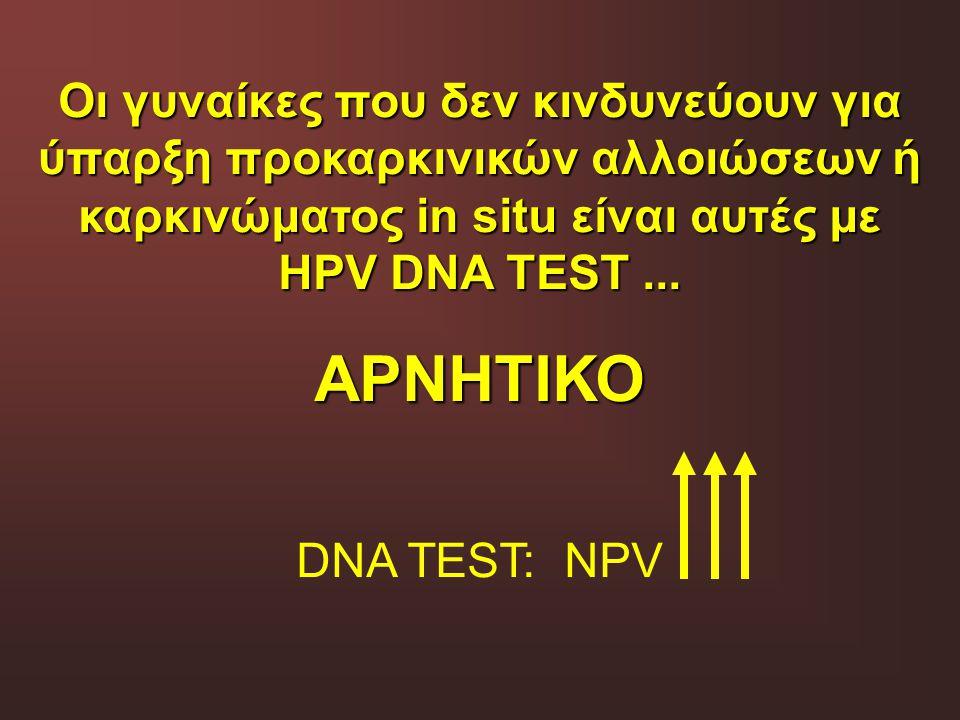 Οι γυναίκες που δεν κινδυνεύουν για ύπαρξη προκαρκινικών αλλοιώσεων ή καρκινώματος in situ είναι αυτές με HPV DNA TEST... ΑΡΝΗΤΙΚΟ DNA TEST: NPV