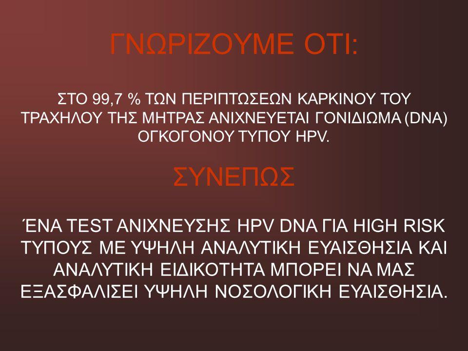 ΓΝΩΡΙΖΟΥΜΕ ΟΤΙ: ΣΤΟ 99,7 % ΤΩΝ ΠΕΡΙΠΤΩΣΕΩΝ ΚΑΡΚΙΝΟΥ ΤΟΥ ΤΡΑΧΗΛΟΥ ΤΗΣ ΜΗΤΡΑΣ ΑΝΙΧΝΕΥΕΤΑΙ ΓΟΝΙΔΙΩΜΑ (DNA) ΟΓΚΟΓΟΝΟΥ ΤΥΠΟΥ HPV. ΣΥΝΕΠΩΣ ΈΝΑ ΤEST ΑΝΙΧΝΕΥΣ