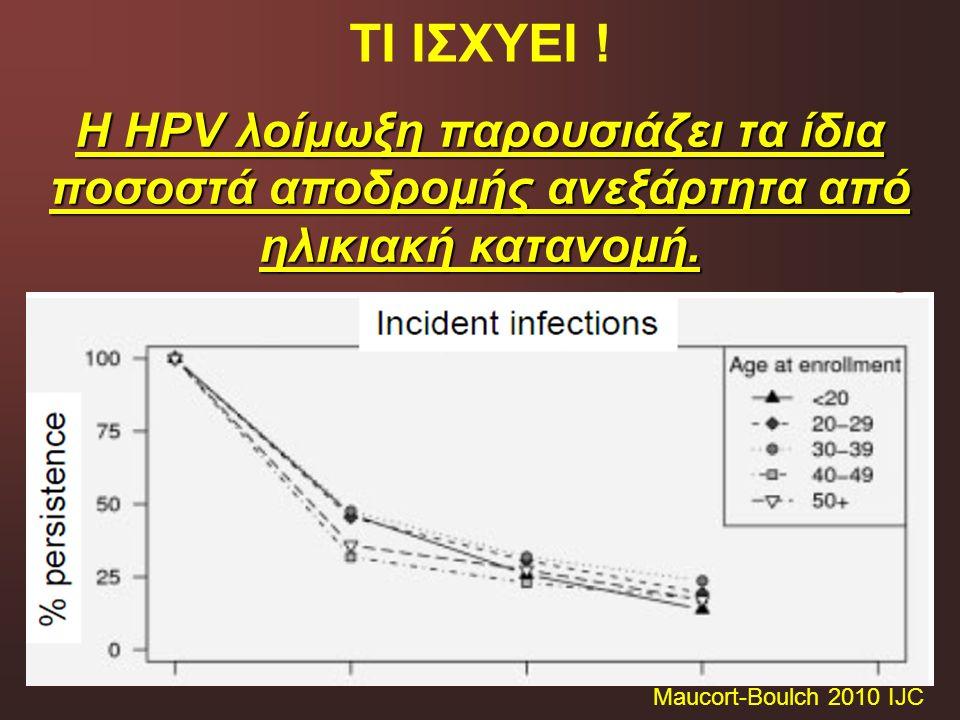 ΤΙ ΙΣΧΥΕΙ ! Maucort-Boulch 2010 IJC Η HPV λοίμωξη παρουσιάζει τα ίδια ποσοστά αποδρομής ανεξάρτητα από ηλικιακή κατανομή.