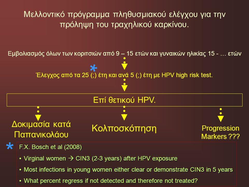 Μελλοντικό πρόγραμμα πληθυσμιακού ελέγχου για την πρόληψη του τραχηλικού καρκίνου. Εμβολιασμός όλων των κοριτσιών από 9 – 15 ετών και γυναικών ηλικίας