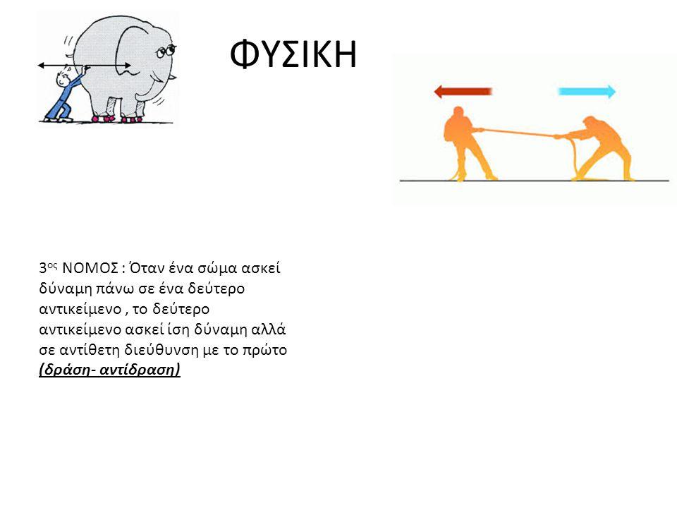 ΦΥΣΙΚΗ 3 ος ΝΟΜΟΣ : Όταν ένα σώμα ασκεί δύναμη πάνω σε ένα δεύτερο αντικείμενο, το δεύτερο αντικείμενο ασκεί ίση δύναμη αλλά σε αντίθετη διεύθυνση με