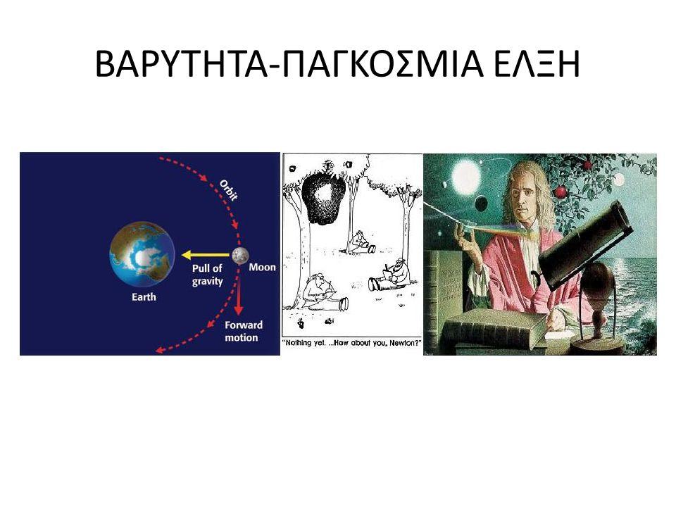 ΒΑΡΥΤΗΤΑ-ΠΑΓΚΟΣΜΙΑ ΕΛΞΗ