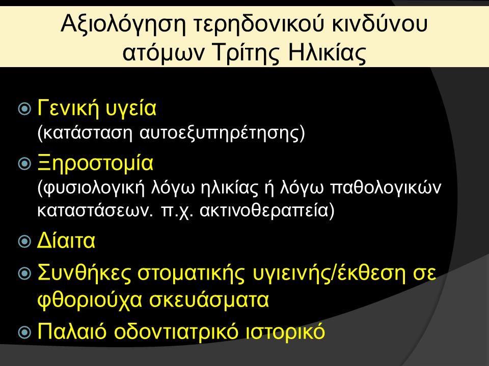 ΣΥΜΠΛΗΡΩΣΗ ΟΔΟΝΤΟΓΡΑΜΜΑΤΟΣ
