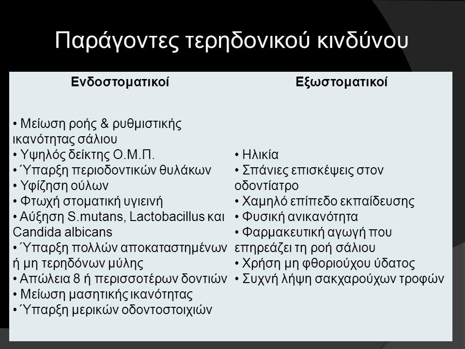 Αξιολόγηση τερηδονικού κινδύνου ατόμων Τρίτης Ηλικίας  Γενική υγεία (κατάσταση αυτοεξυπηρέτησης)  Ξηροστομία (φυσιολογική λόγω ηλικίας ή λόγω παθολο
