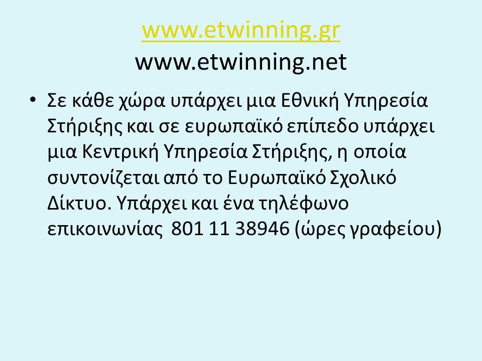 www.etwinning.gr www.etwinning.gr www.etwinning.net Σε κάθε χώρα υπάρχει μια Εθνική Υπηρεσία Στήριξης και σε ευρωπαϊκό επίπεδο υπάρχει μια Κεντρική Υπ