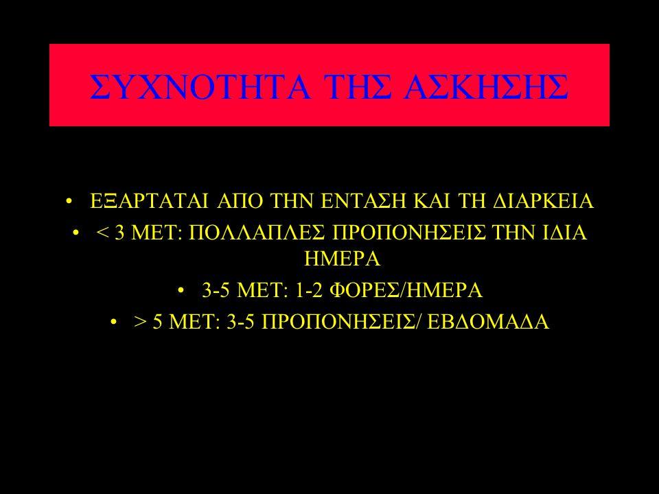 ΣΥΧΝΟΤΗΤΑ ΤΗΣ ΑΣΚΗΣΗΣ ΕΞΑΡΤΑΤΑΙ ΑΠΟ ΤΗΝ ΕΝΤΑΣΗ ΚΑΙ ΤΗ ΔΙΑΡΚΕΙΑ < 3 ΜΕΤ: ΠΟΛΛΑΠΛΕΣ ΠΡΟΠΟΝΗΣΕΙΣ ΤΗΝ ΙΔΙΑ ΗΜΕΡΑ 3-5 ΜΕΤ: 1-2 ΦΟΡΕΣ/ΗΜΕΡΑ > 5 ΜΕΤ: 3-5 ΠΡΟΠΟΝΗΣΕΙΣ/ ΕΒΔΟΜΑΔΑ