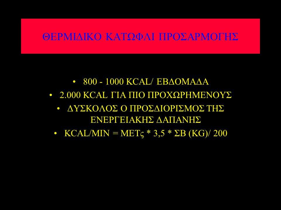 ΘΕΡΜΙΔΙΚΟ ΚΑΤΩΦΛΙ ΠΡΟΣΑΡΜΟΓΗΣ 800 - 1000 KCAL/ ΕΒΔΟΜΑΔΑ 2.000 KCAL ΓΙΑ ΠΙΟ ΠΡΟΧΩΡΗΜΕΝΟΥΣ ΔΥΣΚΟΛΟΣ Ο ΠΡΟΣΔΙΟΡΙΣΜΟΣ ΤΗΣ ΕΝΕΡΓΕΙΑΚΗΣ ΔΑΠΑΝΗΣ KCAL/MIN = ΜΕΤς * 3,5 * ΣΒ (KG)/ 200