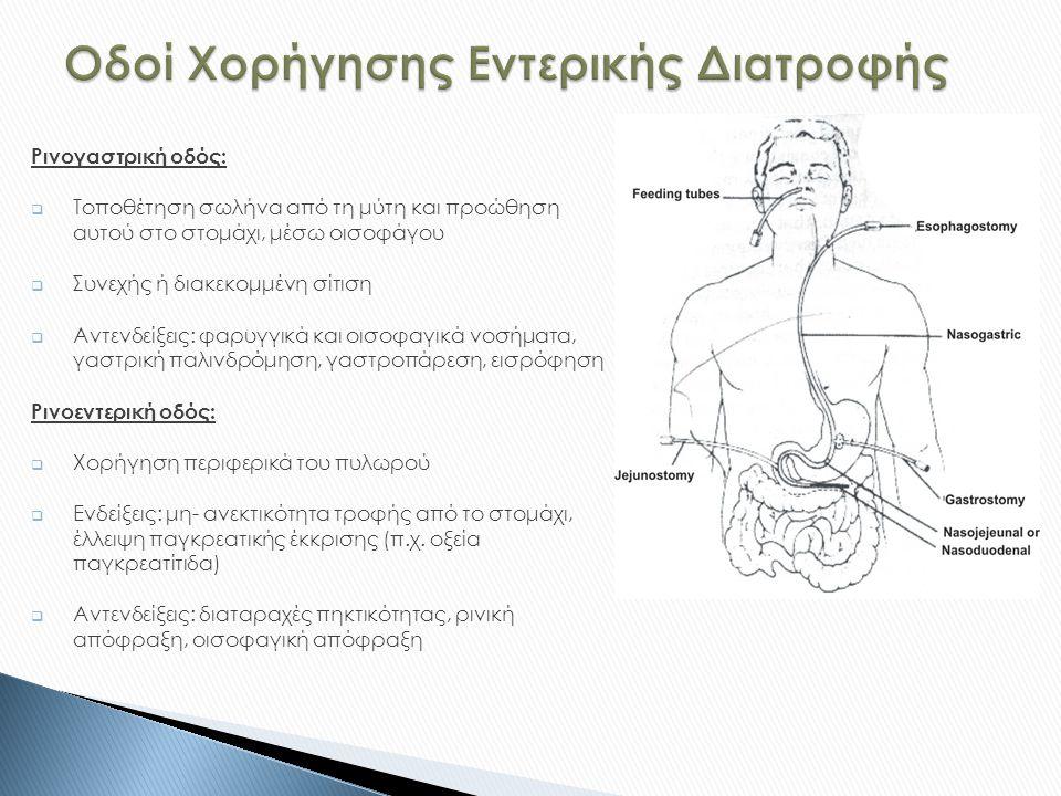 Ρινογαστρική οδός:  Τοποθέτηση σωλήνα από τη μύτη και προώθηση αυτού στο στομάχι, μέσω οισοφάγου  Συνεχής ή διακεκομμένη σίτιση  Αντενδείξεις: φαρυ