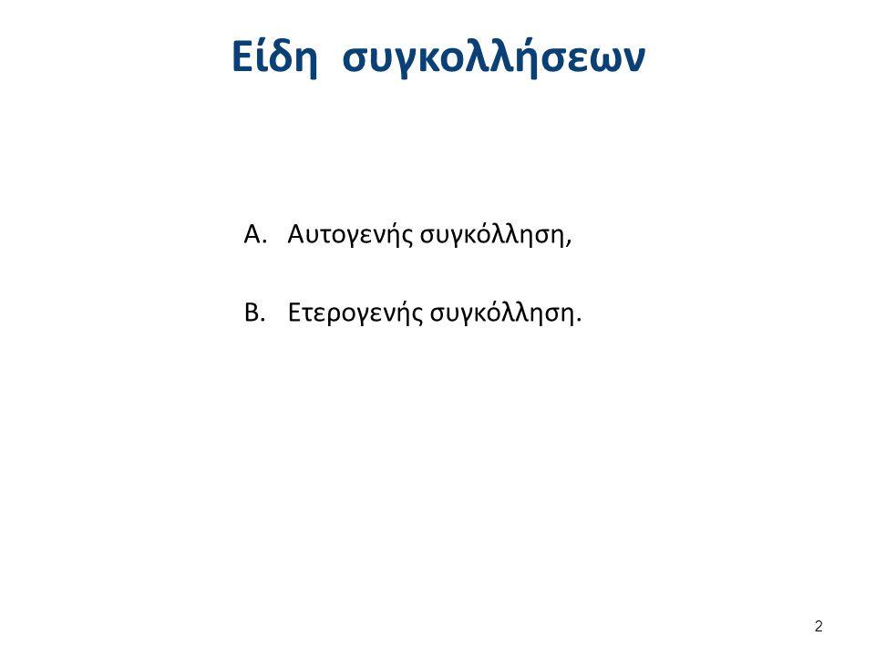 Είδη συγκολλήσεων A.Αυτογενής συγκόλληση, B.Ετερογενής συγκόλληση. 2