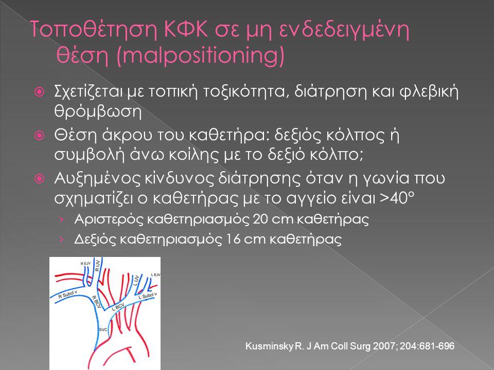 Τοποθέτηση ΚΦΚ σε μη ενδεδειγμένη θέση (malpositioning)  Σχετίζεται με τοπική τοξικότητα, διάτρηση και φλεβική θρόμβωση  Θέση άκρου του καθετήρα: δε