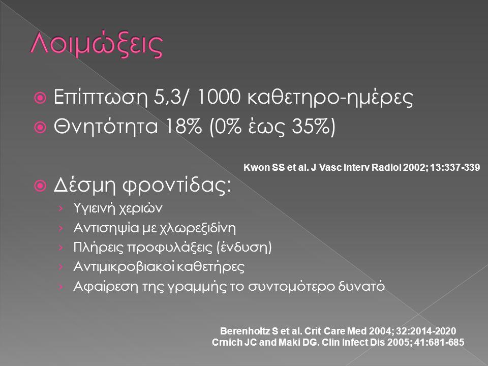  Επίπτωση 5,3/ 1000 καθετηρο-ημέρες  Θνητότητα 18% (0% έως 35%)  Δέσμη φροντίδας: › Υγιεινή χεριών › Αντισηψία με χλωρεξιδίνη › Πλήρεις προφυλάξεις