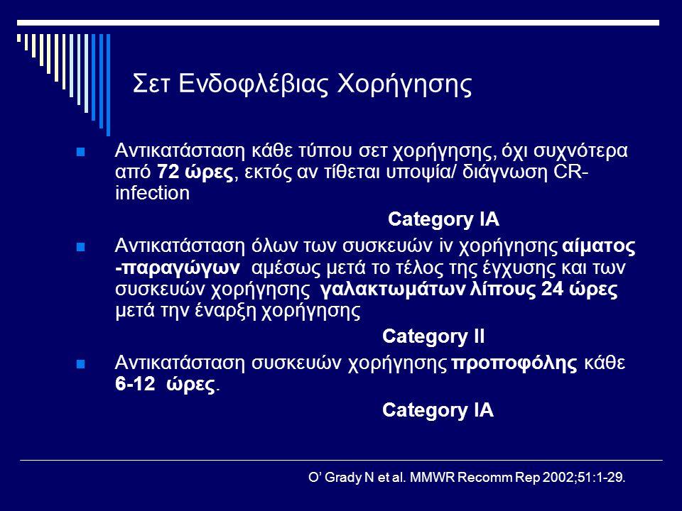 Σετ Ενδοφλέβιας Χορήγησης Αντικατάσταση κάθε τύπου σετ χορήγησης, όχι συχνότερα από 72 ώρες, εκτός αν τίθεται υποψία/ διάγνωση CR- infection Category
