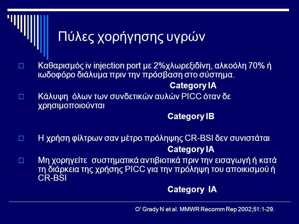 Πύλες χορήγησης υγρών  Καθαρισμός iv injection port με 2%χλωρεξιδίνη, αλκοόλη 70% ή ιωδοφόρο διάλυμα πριν την πρόσβαση στο σύστημα. Category IA  Κάλ