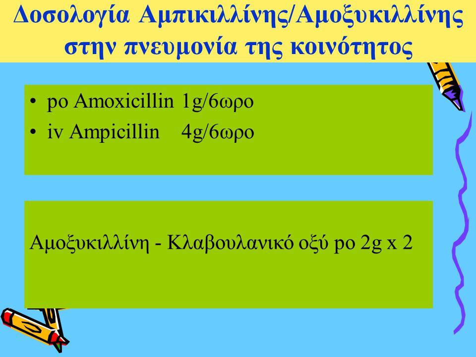 Δοσολογία Αμπικιλλίνης/Αμοξυκιλλίνης στην πνευμονία της κοινότητος po Amoxicillin 1g/6ωρο iv Ampicillin 4g/6ωρο Αμοξυκιλλίνη - Κλαβουλανικό οξύ po 2g x 2