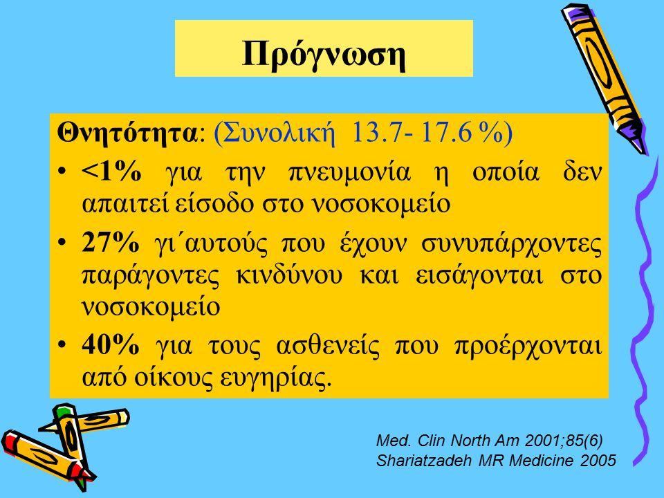 Πρόγνωση Θνητότητα: (Συνολική 13.7- 17.6 %) <1% για την πνευμονία η οποία δεν απαιτεί είσοδο στο νοσοκομείο 27% γι΄αυτούς που έχουν συνυπάρχοντες παράγοντες κινδύνου και εισάγονται στο νοσοκομείο 40% για τους ασθενείς που προέρχονται από οίκους ευγηρίας.