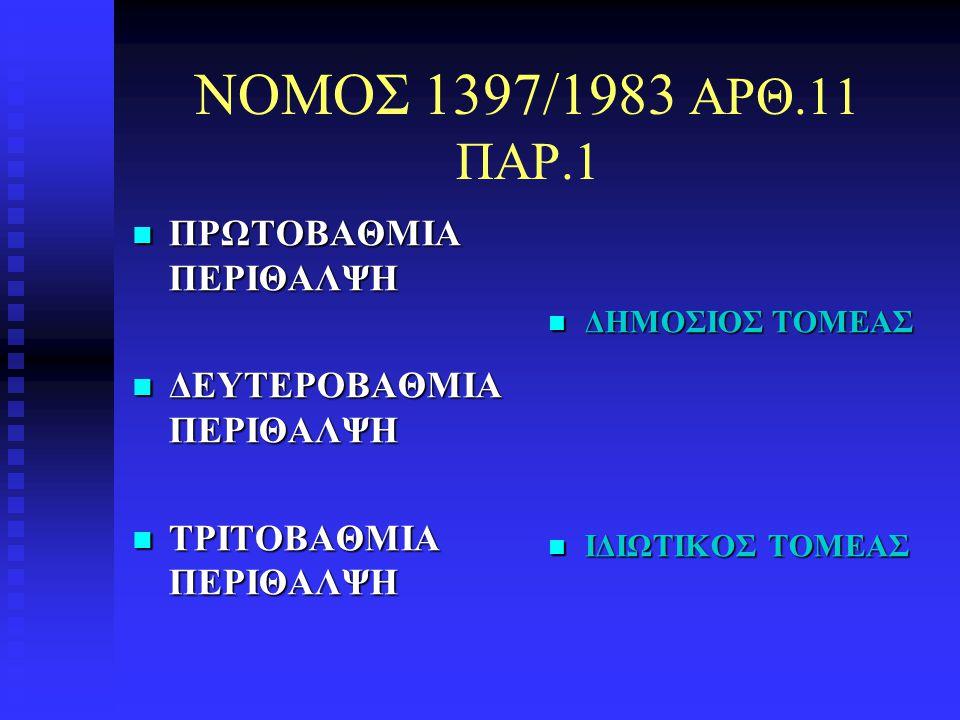 ΝΟΜΟΣ 1397/1983 ΑΡΘ.11 ΠΑΡ.1 ΠΡΩΤΟΒΑΘΜΙΑ ΠΕΡΙΘΑΛΨΗ ΠΡΩΤΟΒΑΘΜΙΑ ΠΕΡΙΘΑΛΨΗ ΔΕΥΤΕΡΟΒΑΘΜΙΑ ΠΕΡΙΘΑΛΨΗ ΔΕΥΤΕΡΟΒΑΘΜΙΑ ΠΕΡΙΘΑΛΨΗ ΤΡΙΤΟΒΑΘΜΙΑ ΠΕΡΙΘΑΛΨΗ ΤΡΙΤΟΒΑ