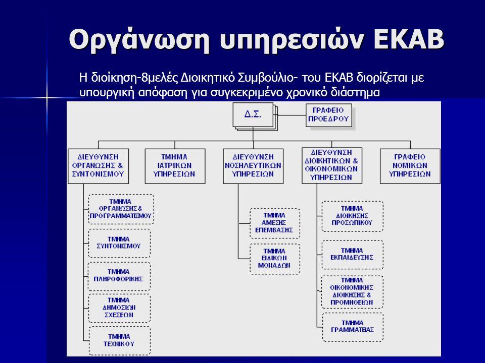 Οργάνωση υπηρεσιών ΕΚΑΒ Η διοίκηση-8μελές Διοικητικό Συμβούλιο- του ΕΚΑΒ διορίζεται με υπουργική απόφαση για συγκεκριμένο χρονικό διάστημα