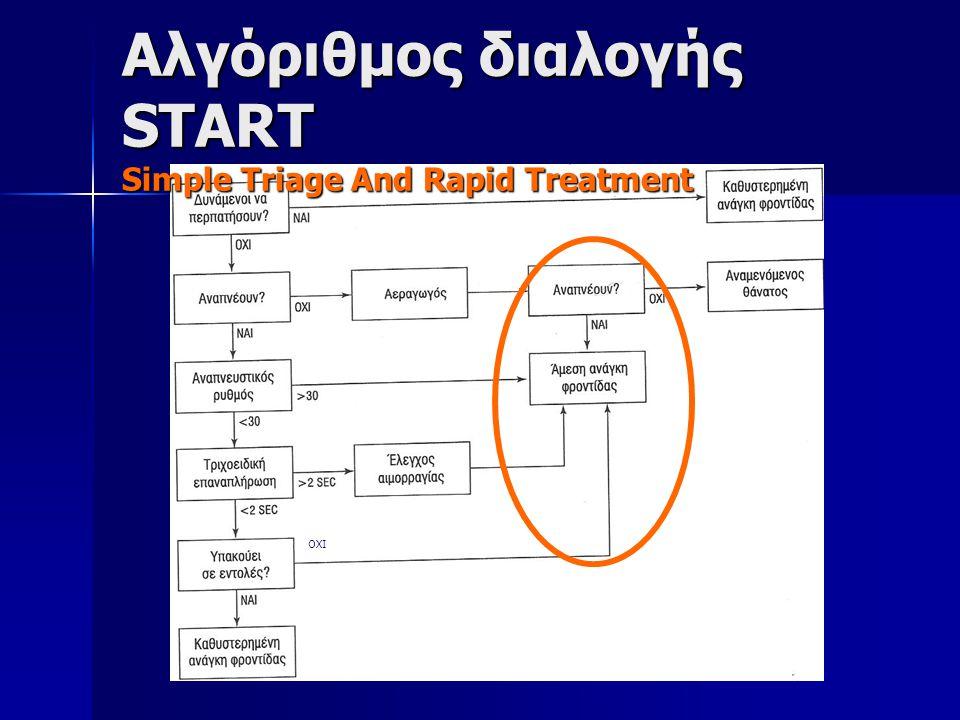 Αλγόριθμος διαλογής START Simple Triage And Rapid Treatment OXI