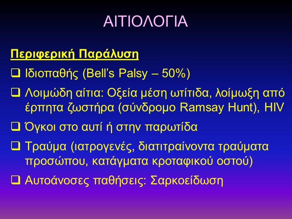 Περιφερική Παράλυση  Ιδιοπαθής (Bell's Palsy – 50%)  Λοιμώδη αίτια: Οξεία μέση ωτίτιδα, λοίμωξη από έρπητα ζωστήρα (σύνδρομο Ramsay Hunt), HIV  Όγκ