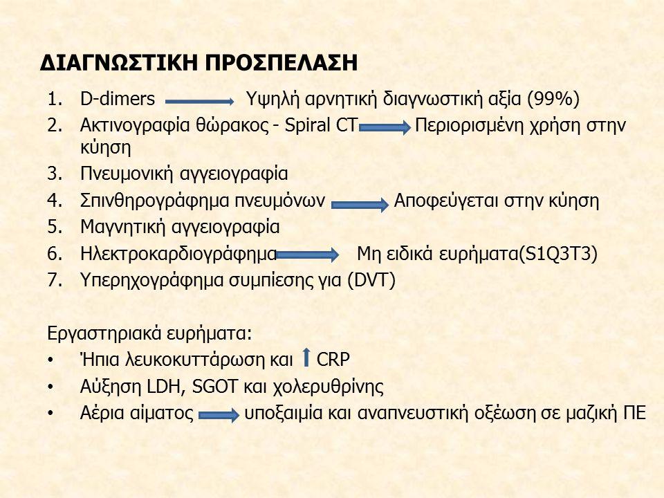 ΘΕΡΑΠΕΥΤΙΚΗ ΑΝΤΙΜΕΤΩΠΙΣΗ ΑΝΤΙΠΗΚΤΙΚΗ ΑΓΩΓΗ Σύμφωνα με τις κατευθυντήριες οδηγίες της ACCP για το 2012, η αντιπηκτική αγωγή στην κύηση μπορεί να συμπεριλάβει: 1.
