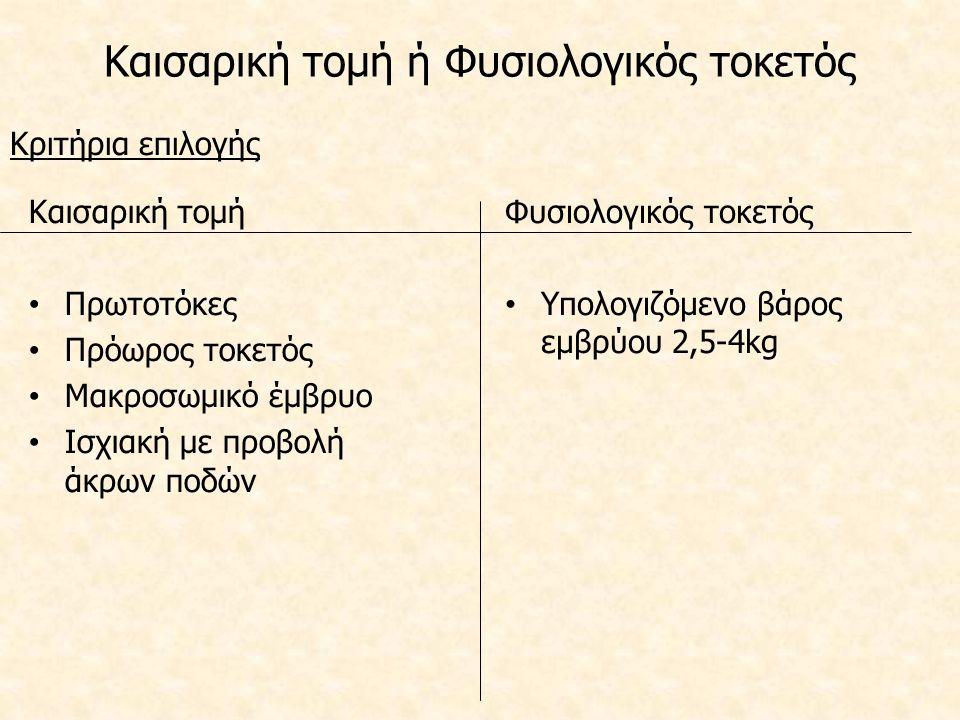ΔΥΣΤΟΚΙΑ ΩΜΩΝ