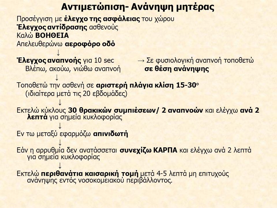 ΑΝΑΝΗΨΗ ΝΕΟΓΝΟΥ