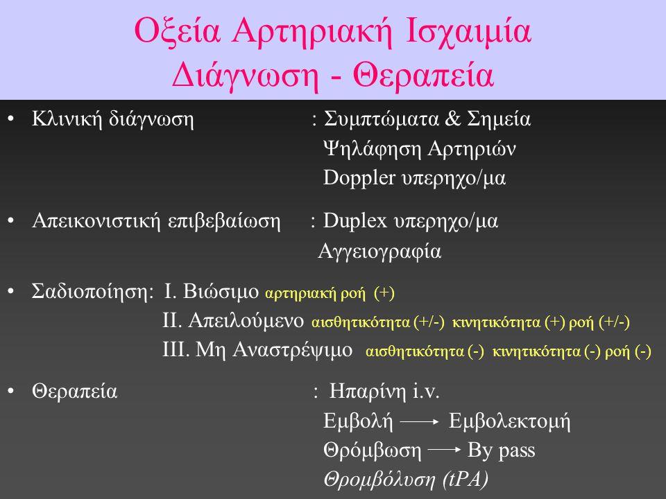 Οξεία Αρτηριακή Ισχαιμία Διάγνωση - Θεραπεία Κλινική διάγνωση : Συμπτώματα & Σημεία Ψηλάφηση Αρτηριών Doppler υπερηχο/μα Απεικονιστική επιβεβαίωση : D