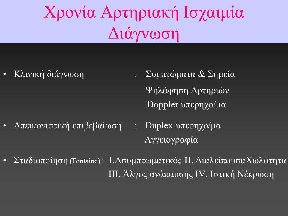 Χρονία Αρτηριακή Ισχαιμία Διάγνωση Κλινική διάγνωση : Συμπτώματα & Σημεία Ψηλάφηση Αρτηριών Doppler υπερηχο/μα Απεικονιστική επιβεβαίωση : Duplex υπερ