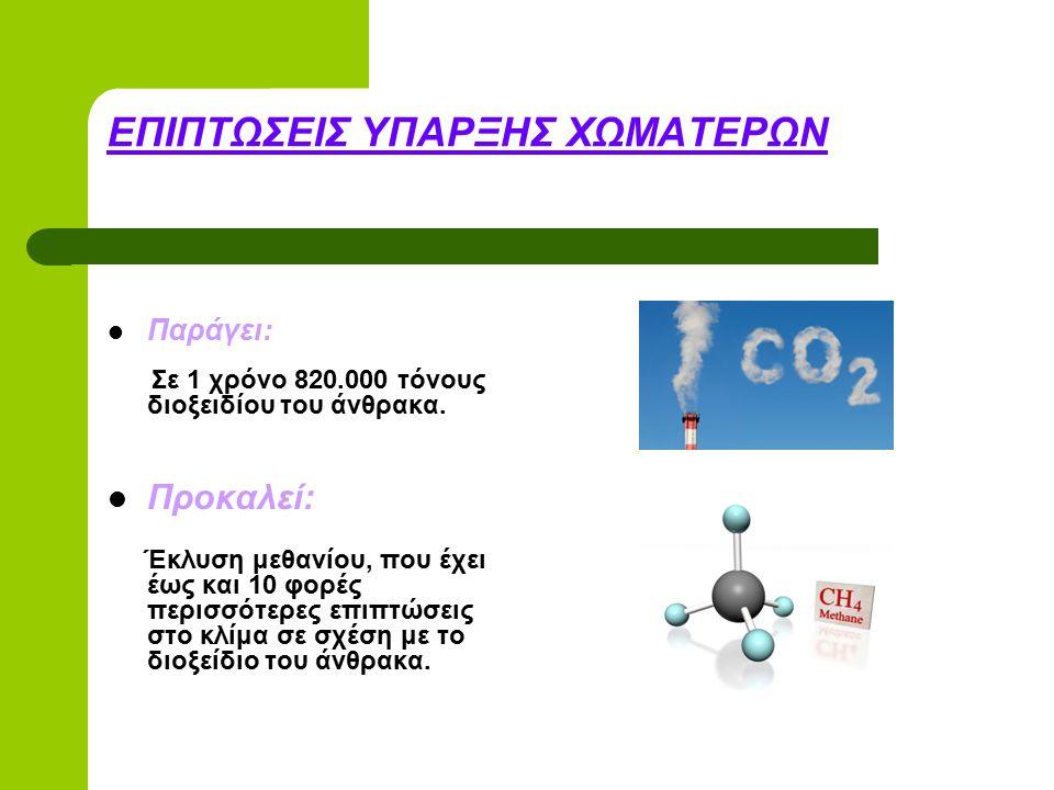 ΕΠΙΠΤΩΣΕΙΣ ΥΠΑΡΞΗΣ ΧΩΜΑΤΕΡΩΝ Παράγει: Σε 1 χρόνο 820.000 τόνους διοξειδίου του άνθρακα. Προκαλεί: Έκλυση μεθανίου, που έχει έως και 10 φορές περισσότε