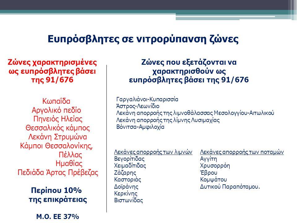 Ευπρόσβλητες σε νιτρορύπανση ζώνες Ζώνες χαρακτηρισμένες ως ευπρόσβλητες βάσει της 91/676 Κωπαΐδα Αργολικό πεδίο Πηνειός Ηλείας Θεσσαλικός κάμπος Λεκάνη Στρυμώνα Κάμποι Θεσσαλονίκης, Πέλλας Ημαθίας Πεδιάδα Άρτας Πρέβεζας Περίπου 10% της επικράτειας Μ.Ο.